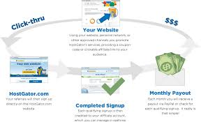 Web Hosting Affiliate Program - Hosting Referrals | HostGator