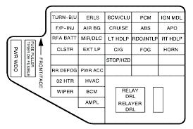 chrysler 300c wiring diagram fuse box i sent some pictures of the 2008 Chrysler Aspen Interior 2008 chrysler aspen fuse box diagram town amp country wiring for large size of doorbell auto chrysler sebring fuse box diagram