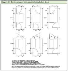 diagram 9 effective clear width of doors 10 key dimensions for lobboes with single leaf doors