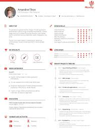 ... Ui Designer Resume 6 Personal ...