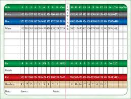 Golf Slope Conversion Chart Scorecard The Links Golf Club
