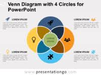 Venn Diagram In Ppt Free Venn Diagrams Powerpoint Templates Presentationgo Com