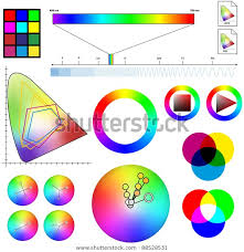 Science Related Chart Various Color Related Charts Teaching Scientific Science