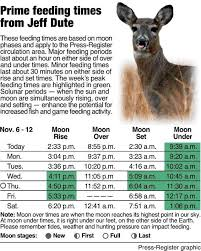 Deer Activity Chart 2018 Feeding Times Basics To Get The Most Out Of The Moons