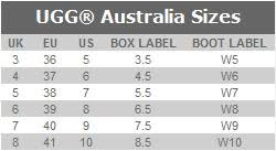Ugg Women S Size Chart Ugg Boots Size Chart W7 The Best Boots In The World