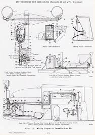 farmall wiring diagram farmall h light switch wiring diagram farmall 1945 farmall b wiring diagram for 1945 auto wiring