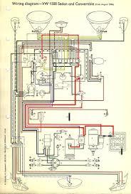 moreover vw beetle wiring diagram on vw beetle starter wiring vw bug starter wiring diagram air conditioner wiring diagram moreover 1971 vw beetle wiring rh koloewrty co