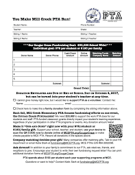 fundraising forms template donation request letter template for non profit cougar