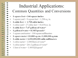 How Many Feed In A Yard Coinshour Info