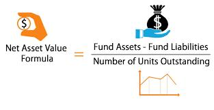 Net Liabilities Net Asset Value Formula Nav Calculator With Excel Template