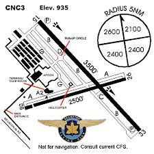 Canadian Airport Charts Airport Information Brampton Flight Centre