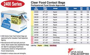 Ralston Industrial Garbage Bags 2400 Series Br