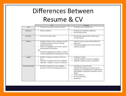 what does resume mean what does a resume look like how to do a