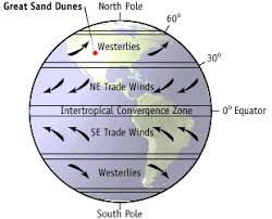 Global Wind Patterns Fascinating Global Wind Patterns Middle School Online Activities Curriculum