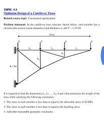What Is Optimum Design Topic 3 Optimum Design Of A Cantilever Truss Rela