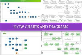 Make Effective Flow Chart Process Flow Diagram In Visio By