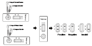 tetanus toxin fast accurate rapid test kits tetanus toxin blood antibodies detection