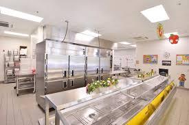 Kitchen Design School