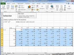 How To Make A 3d Chart In Excel 2010 3d Plots In Excel