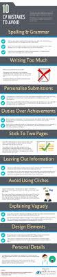 How To Spell Resume For Job Application How To Spell Resume For Job Application Best Of 24 Best Finding A 20