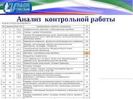Многоуровневая система оценки качества образования как механизм  слайда 15 Анализ контрольной работы