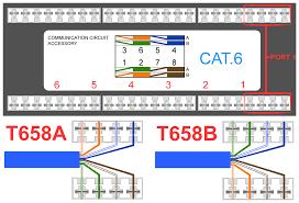 cat 6 wiring diagram for wall plates mapiraj Punch Down Block Wiring Diagram cat 6 wiring diagram for wall plates