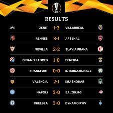 نتائج مباريات اليوم في اليوروبا... - هوا سبورت - Hawa sport