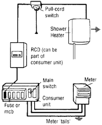 i gif 3 schematic diagram of straightforward installation circuit