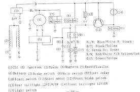 gy6 ignition wiring diagram engine wiring diagram ignition switch gy6 ignition wiring diagram scooter wiring diagram basic electrical diagrams troubleshooting image collections go kart gy6 ignition wiring diagram