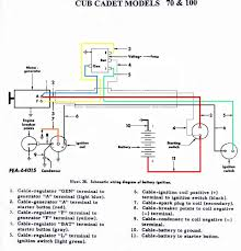 cub cadet wiring diagram index for 2166 wiring diagram cub cadet hds 2185 wiring diagram cub printable wiring