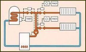 wiring diagram for y plan heating system wiring diagram s plan wiring diagram image floor heating system diagramon radiant heat driveway diagram source