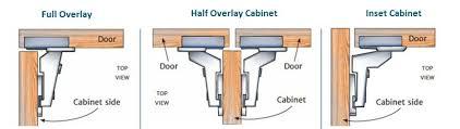 overlay types for frameless cabinets