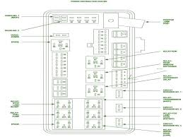 89 taurus radio wiring diagram control cables wiring diagram2006 kia 2004 chrysler town and country fuse diagram wiring diagram kia amanti radio wiring diagram
