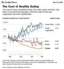 help academic homework service how do i write an analytical essay vegetarian diet essay eating healthy food pyramid