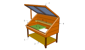 building a cold frame