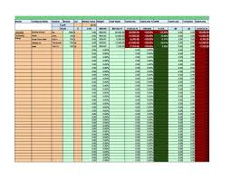Spreadsheet Tracking 23 Free Investment Tracking Spreadsheets