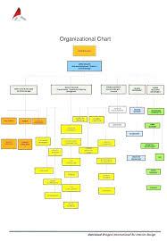 interior design pany organisation chart organization business structure organizational firm