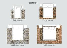 full size of 6x9 rug under king bed rugs winsome 5 x 8 size for your