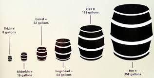 barrel size no 2677 what is a t u n