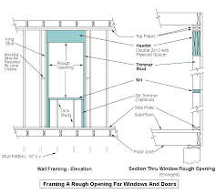 Image Stud Diagram Of Window Or Door Framing For Rough Opening Using 2x12 Header Carpentryproframer Framing For Rough Opening For New Window Or Door Residential