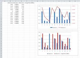 Excel Charts Multiple Data Sets How To Use Excel Column Chart For Datasets That Have Very