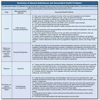 Neurotransmitter Chart Drugs And Neurotransmitters Chart Foods That Help Curb