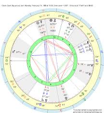Birth Chart Claire Cook Aquarius Zodiac Sign Astrology