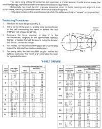 Fenner V Belt Tension Chart