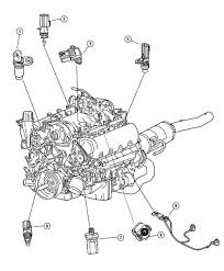Dodge neon wiring diagram and schematic design caravan headlight