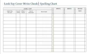 check template the spelling blog look say cover write check template