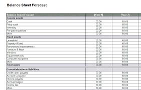 How To Forecast Balance Sheet Balance Sheet Forecast Template Bizorb