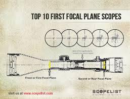 Rifle Scope Power Chart Top 10 First Focal Plane Scopes Of 2018 Scopelist Blog