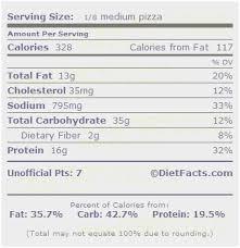sonic nutrition chart best sonic menu nutrition data nutrition ftempo