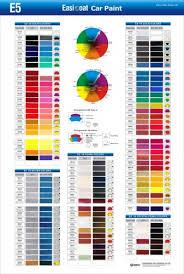 Car Paint Colors Chart